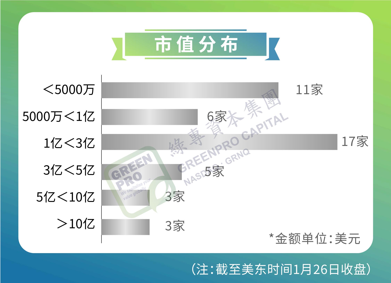 et41660291030486 - 美国OTC市场丨2020年转板(升主板)报告:全年45家 同比增长55%-香港上市