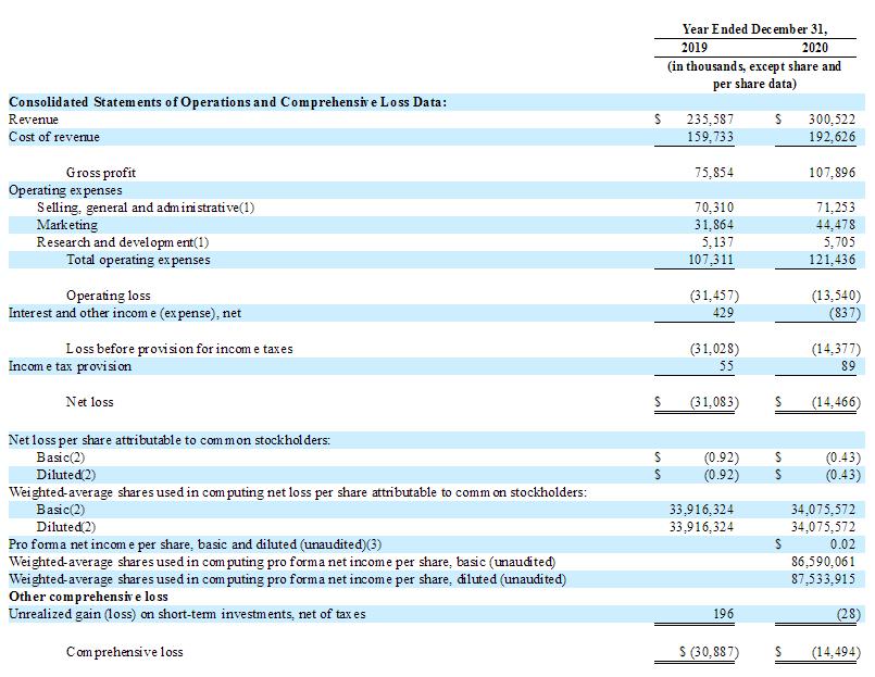 et42190271417523 - 好莱坞女星Jessica创办的The Honest 公布IPO条款 拟美国上市-香港上市