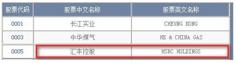 6446d860dbbfe540e9e2 40 - 怎么查询香港上市公司年报、招股书、公告及通告|金准问答-香港上市
